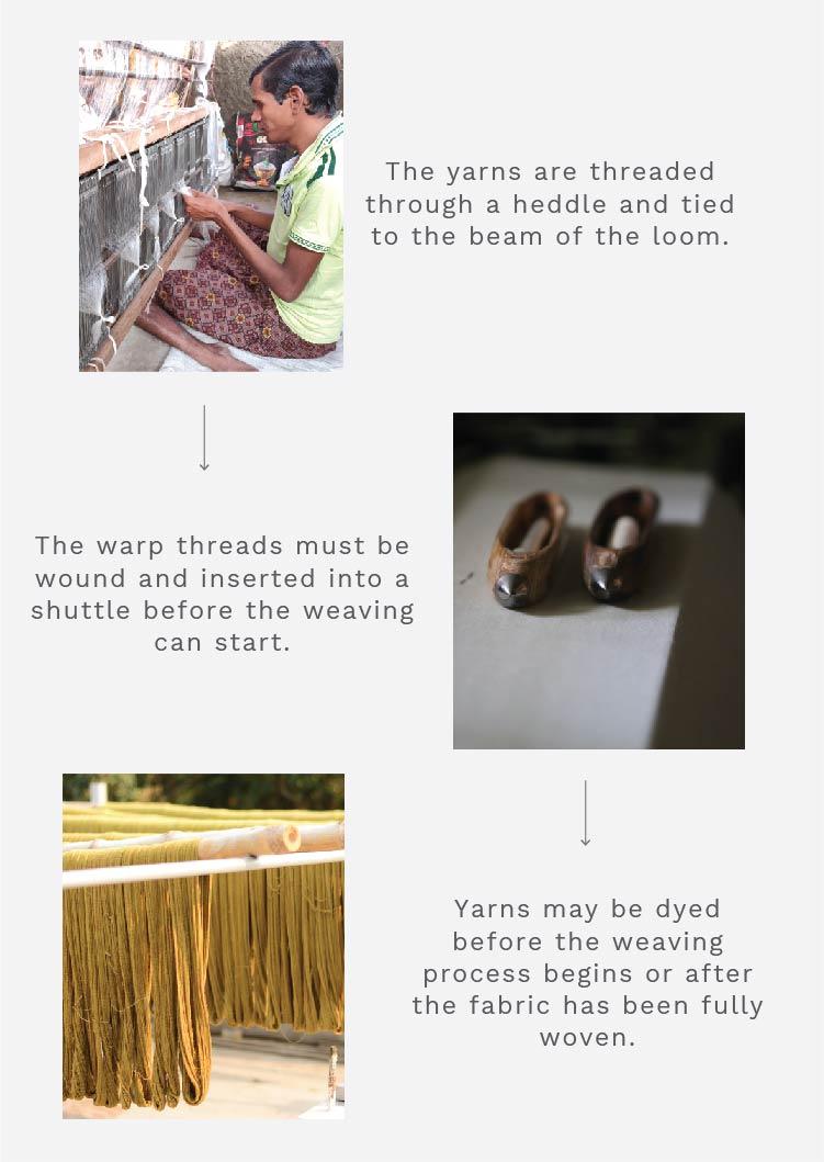 process of making khadi fabric