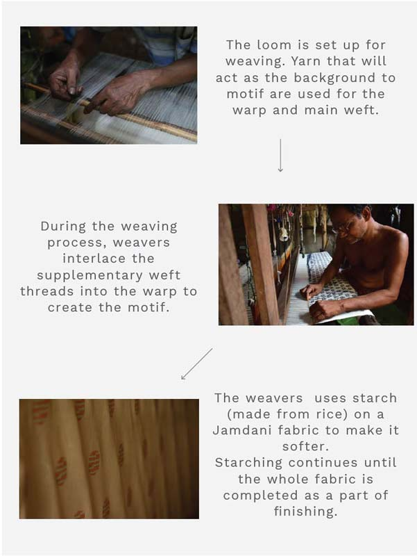 making of jamdani textile